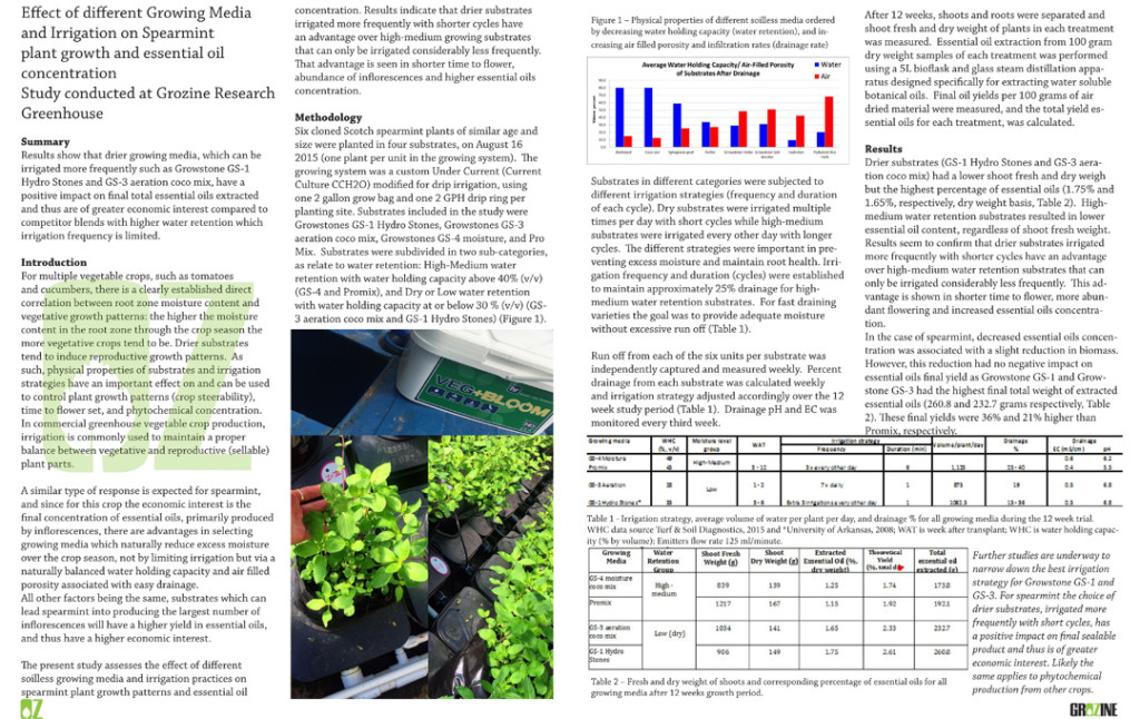 GZ special report growstone essential oils
