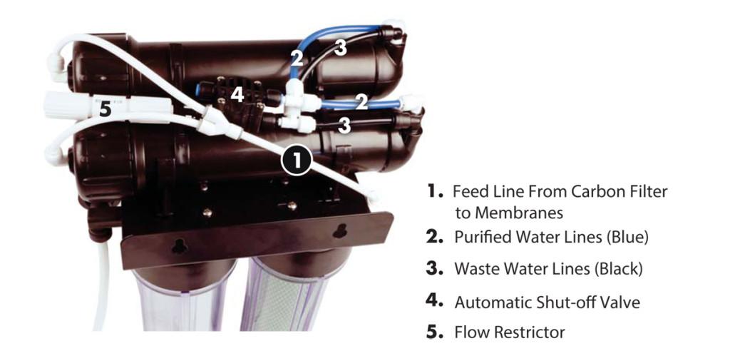ro filter hydroponics diagram