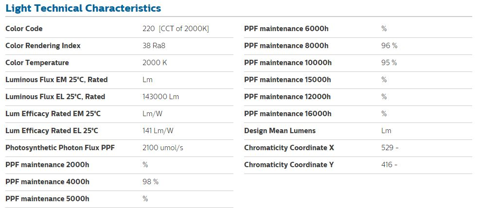 DE HPS light characteristics