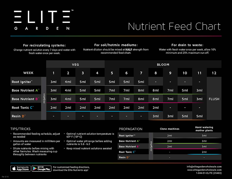 elite-feed-chart-black-web-web