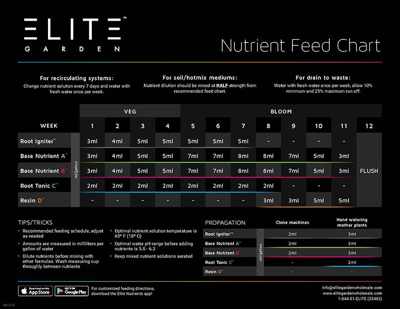 elite-feed-chart-black-web-web